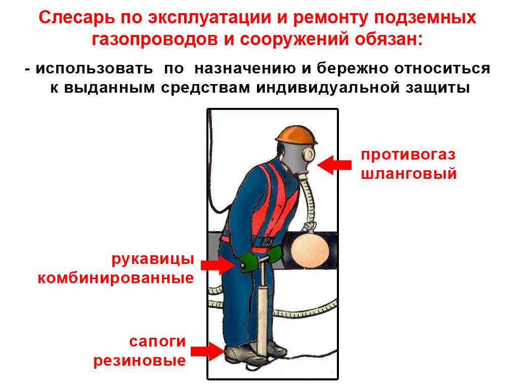 серия адаптирована что должен делать электрослесарь подземный для стирки термобелья